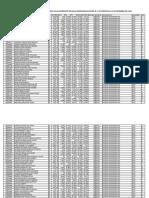Ranking2015-2.pdf