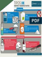 Nivel 1 - Tipos de Detergentes y Desinfectantes