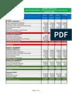 Analisis Financiero AUSTRAL GROUP 15-06 11am