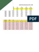 Excel Badra