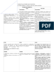 Tabela Comparativa Teorias Do Currículo