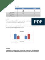 Análisis de Ratios Financieros TFINAL