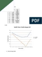 Laporan Konduktometri ITP (Dapeng)