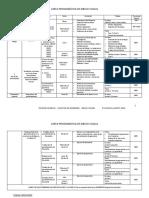 Carta Programatica DQ 101 2 PAC 2018