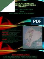 Region Interandina o Sierra