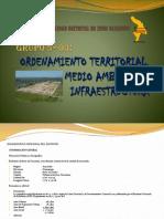 Grupo Nº 03 Ordenamiento Territorial.ptx