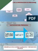 2 Metodologia de La Investigacion de Operaciones
