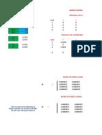 Analisis Estr II