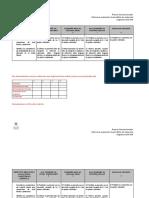 02.-Formato Rúbrica Portafolio SSO-034 Taller de vinculación laboral en contextos del Trabajo Social.docx