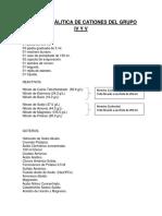 Marcha Análitica de Cationes Del Grupo IV y v (1) (2)