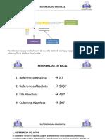 1. Referencias en Excel