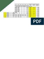 1 Bar Schedule R