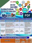 03_DO 3, s.2016 - Hiring Guidelines for Senior HS Teaching Positions (QS & Criteria)