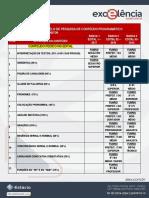 Anexo III - Pesquisa de Conteúdo Programático - CGE