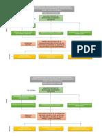 grupo salud ARBOL DE PROBLEMAS.pdf