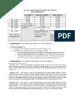 Minimum Wage Transition Table