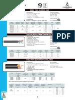 CONDUMEX. Cables Para Sistemas de Seguridad