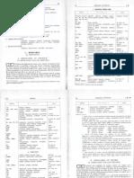 Derivation Liste Et Theorie
