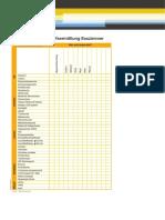 Checklist Ambiente