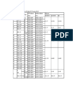 Modbus Address Table Delta Plc