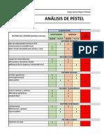 Analisis Pestel y PCI