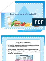 Leyes de la alimentacion.pptx