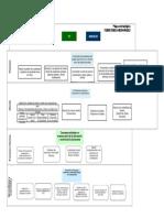 Plantilla Para Mapa Estratégico UPT 2018-2022