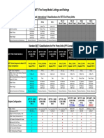 Fire Pump Specs - MTT FP 16000