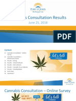 Fort St. John Cannabis Consultation Results