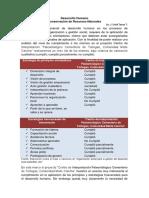 DESARROLLO_HUMANO y CONSERVACION DE RECURSOS NATURALES.pdf