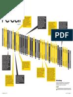 ey-recai-51-pp-10-11-index-dps-27-april.pdf