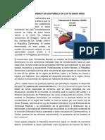 MODELO ECONÓMICO EN GUATEMALA EN LOS ÚLTIMOS AÑOS.docx
