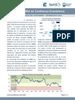 Indice Confianza Consumidor Mayo 2018