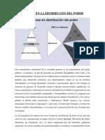 CAMBIOS-EN-LA-DISTRIBUCIÓN-DEL-PODER.docx