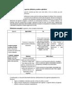 Agresión Definición y Modelos Resumen