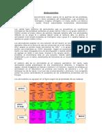 biologiamolecularintroductionproteins.pdf