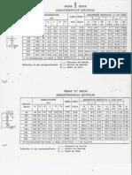 MC-2143 Tabla de los Perfiles Sidor.pdf