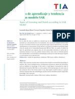 Tipos de aprendizaje y tendencia según modelo VAK