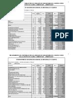 Cronograma Adquisicion de Materiales