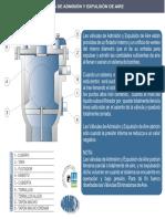 VALVULAS DE AIRE.pdf