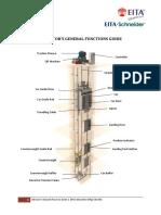 Eita Elevators General Function Guide