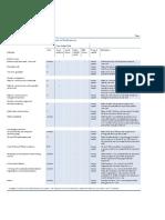 Banca_ind CI OENB 2008.pdf