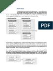 Python Development Cycle