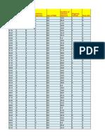 Mesothelioma Data Set