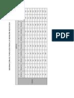 Asignación de Puntajes para la Versión Reducida (1).pdf
