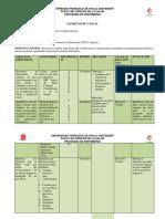 Matriz Habitos Nutricionales en Tratamiento Con Quimioterapia