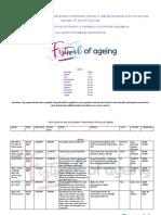 FOA Programme 2018c