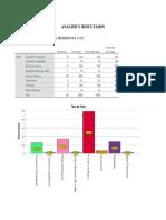 Analisis y Resultados-pavimentos