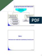 Tema 2 Procesos Fundicion