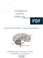Semiologia Del  Sistema endocrino